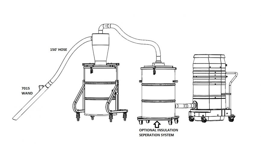 Attic Vac System with Bulk Collector System